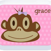 Monkey Girl Lunchbox Faceplate